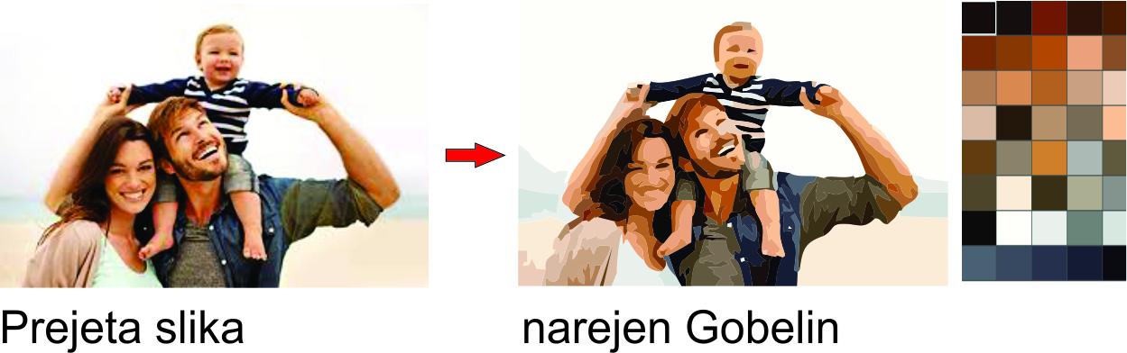 gobelin primer